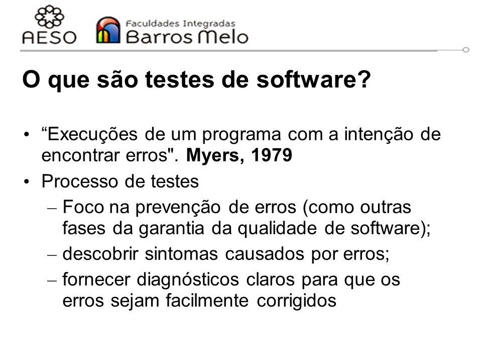 O que são testes de software