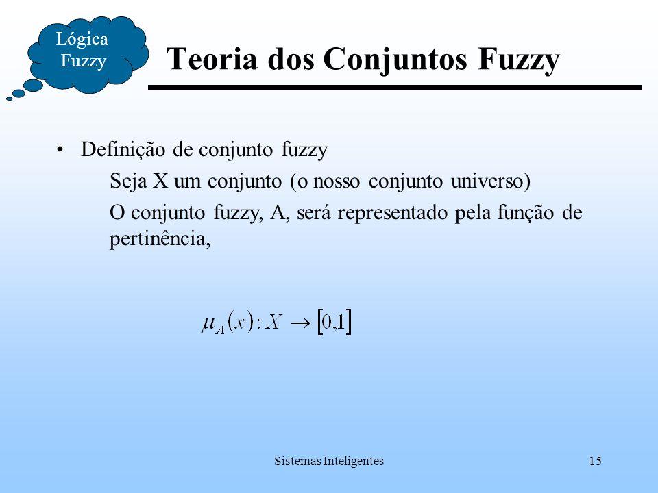 Teoria dos Conjuntos Fuzzy