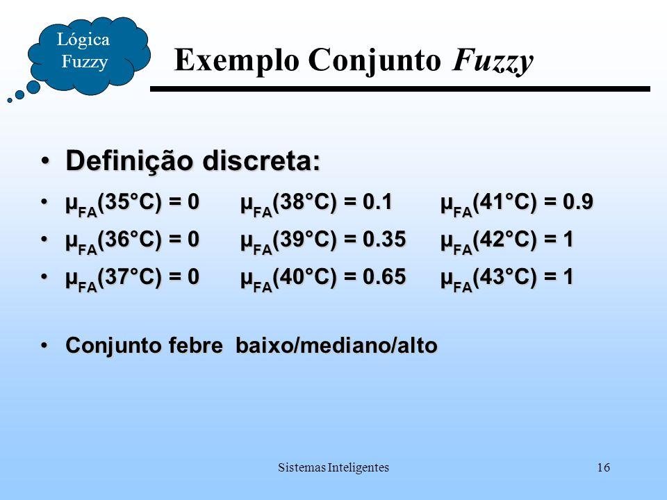 Exemplo Conjunto Fuzzy