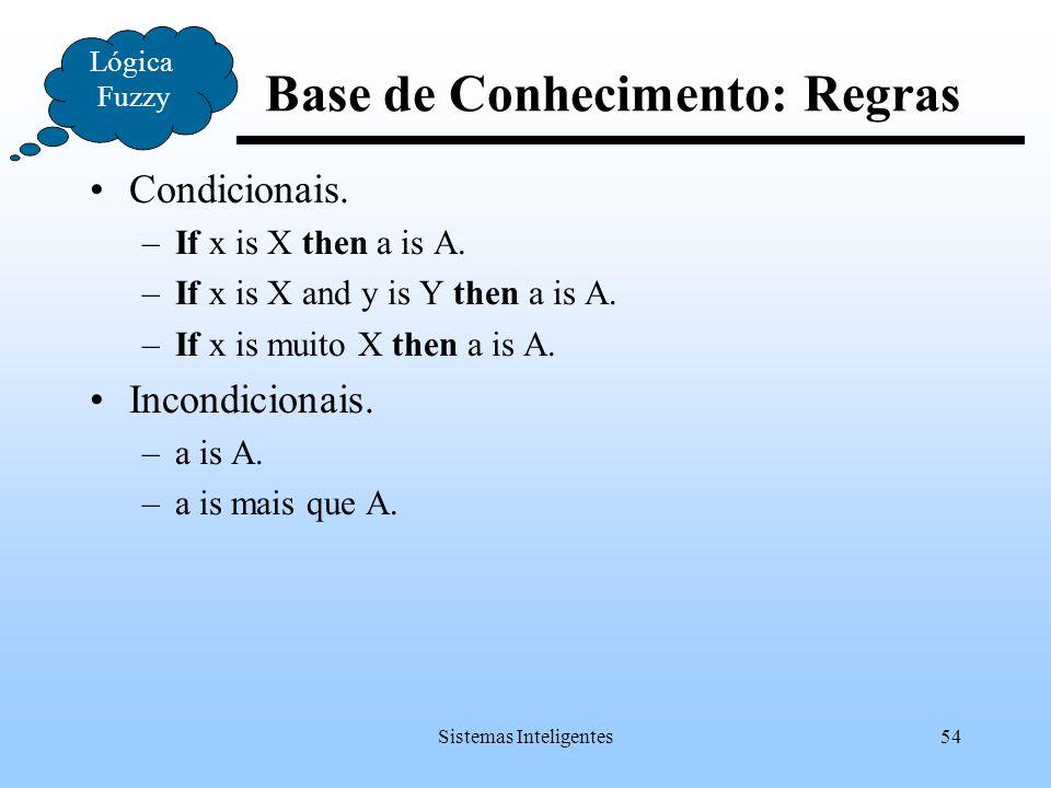 Base de Conhecimento: Regras