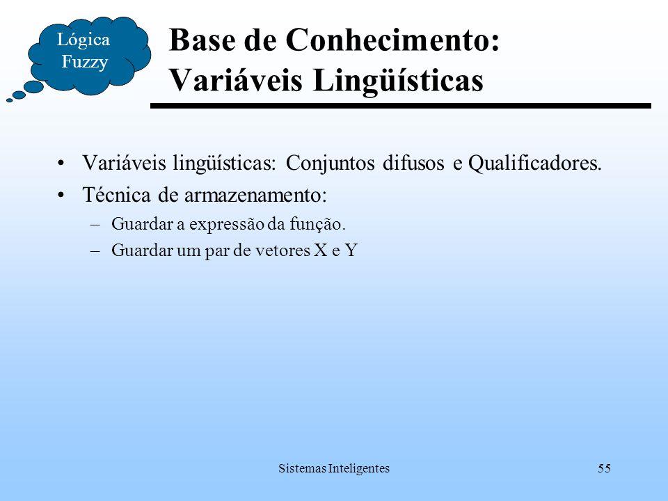 Base de Conhecimento: Variáveis Lingüísticas