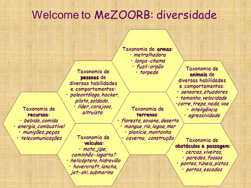 Welcome to MeZOORB: diversidade