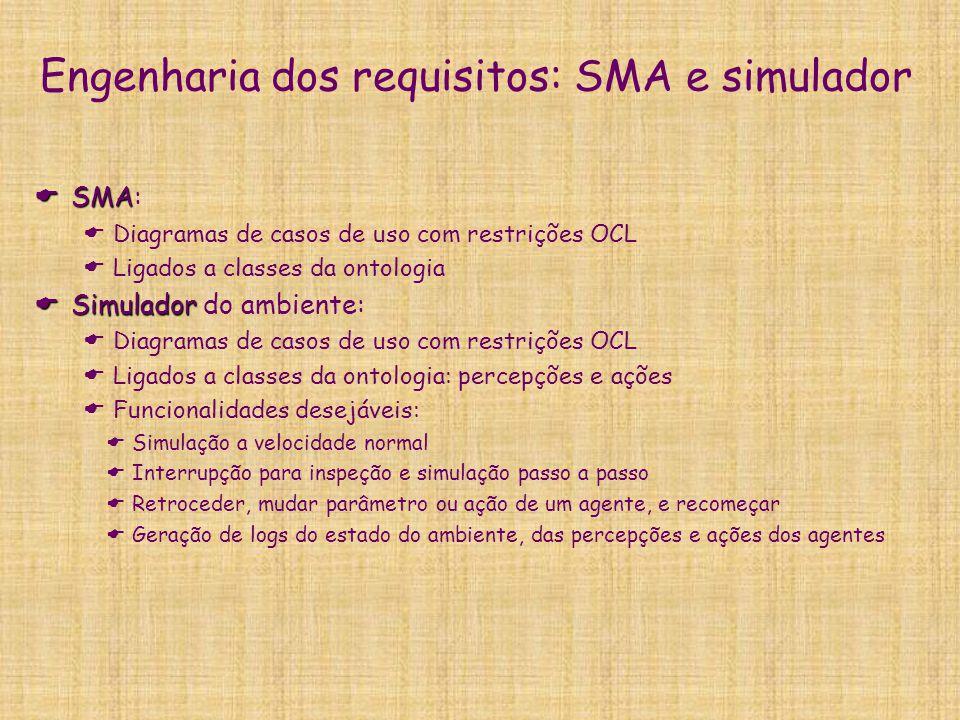 Engenharia dos requisitos: SMA e simulador