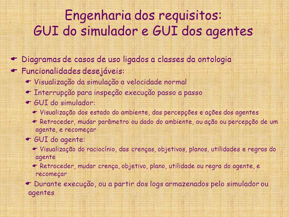 Engenharia dos requisitos: GUI do simulador e GUI dos agentes