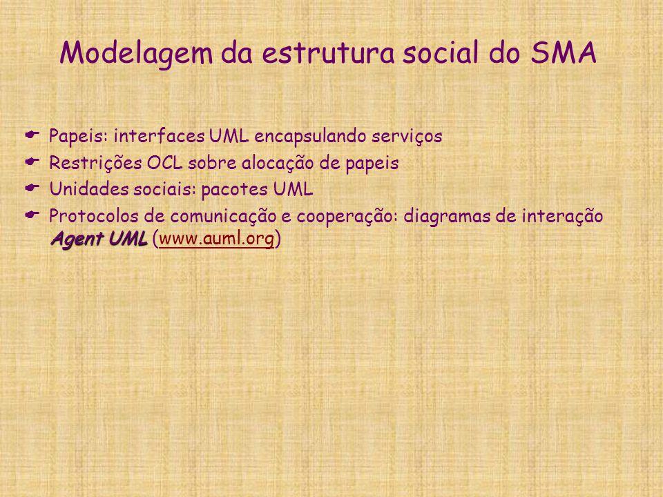 Modelagem da estrutura social do SMA