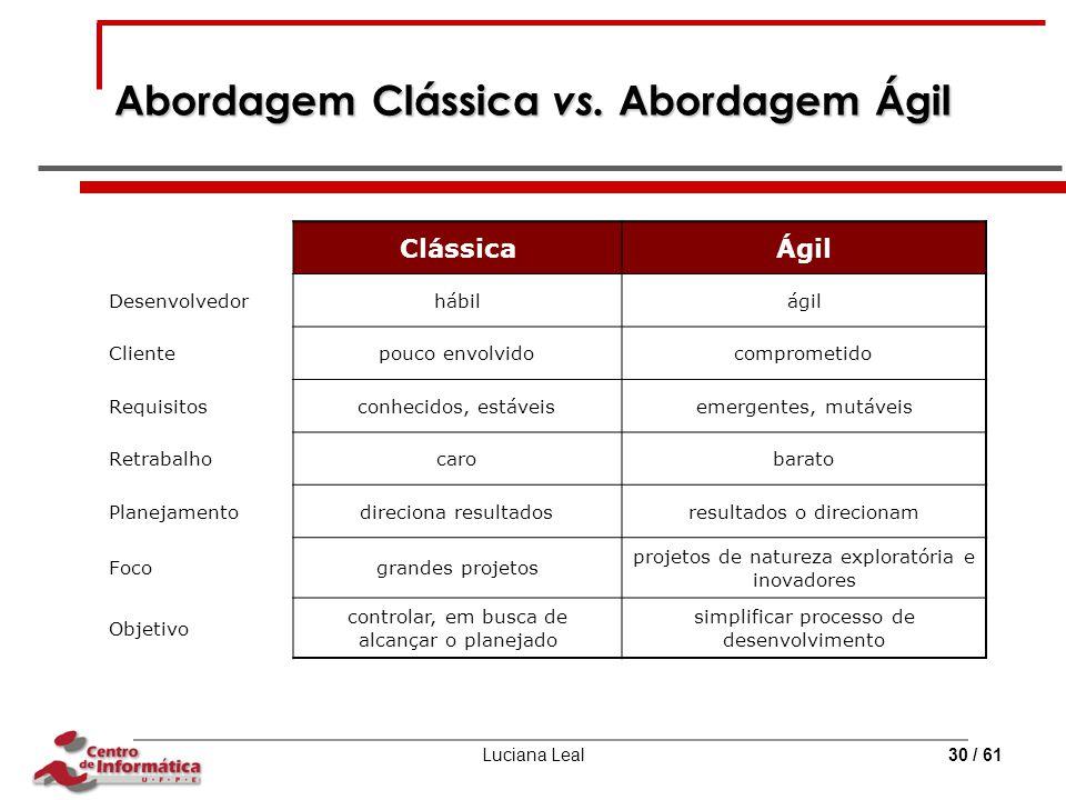 Abordagem Clássica vs. Abordagem Ágil