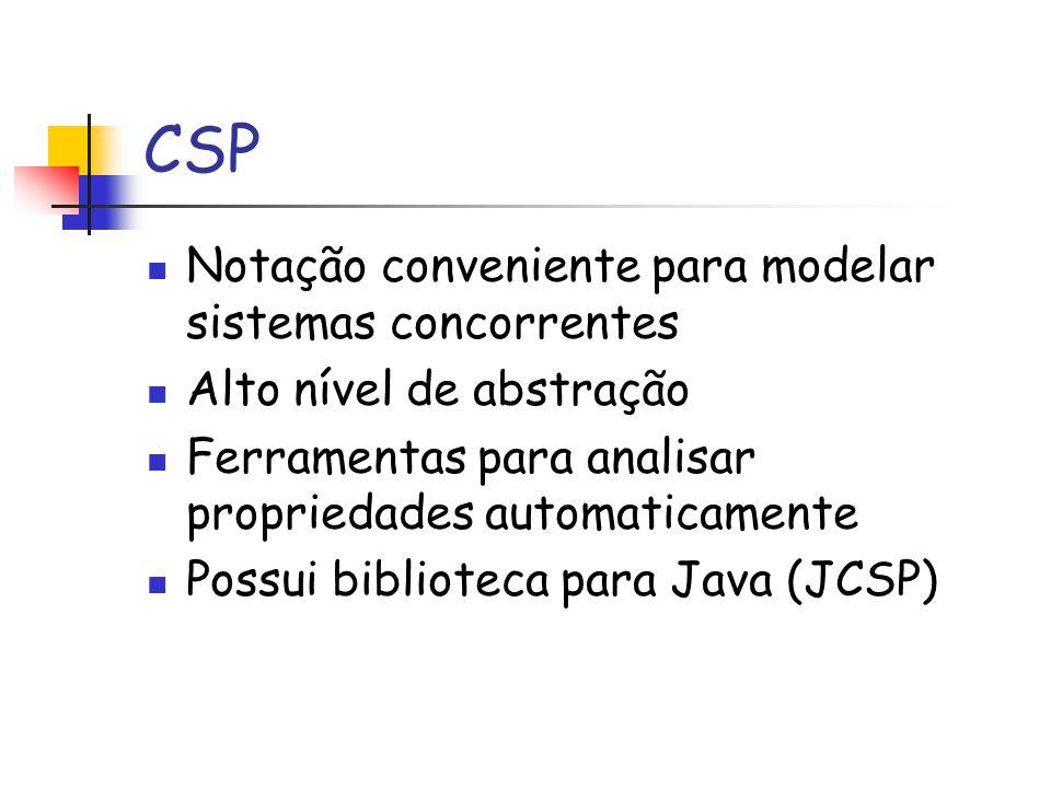 CSP Notação conveniente para modelar sistemas concorrentes