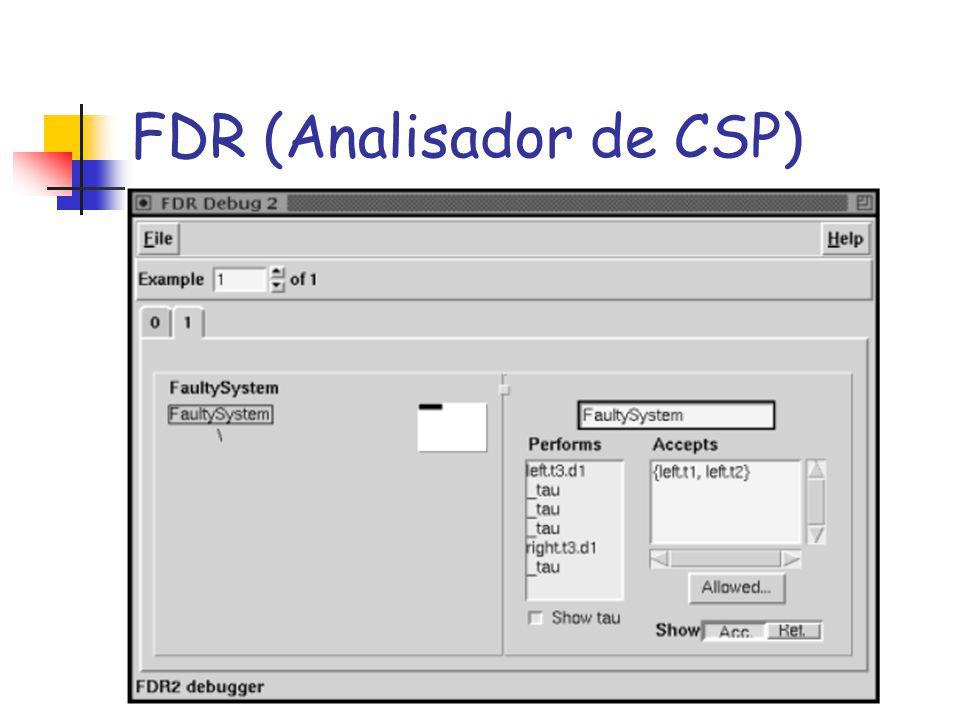 FDR (Analisador de CSP)