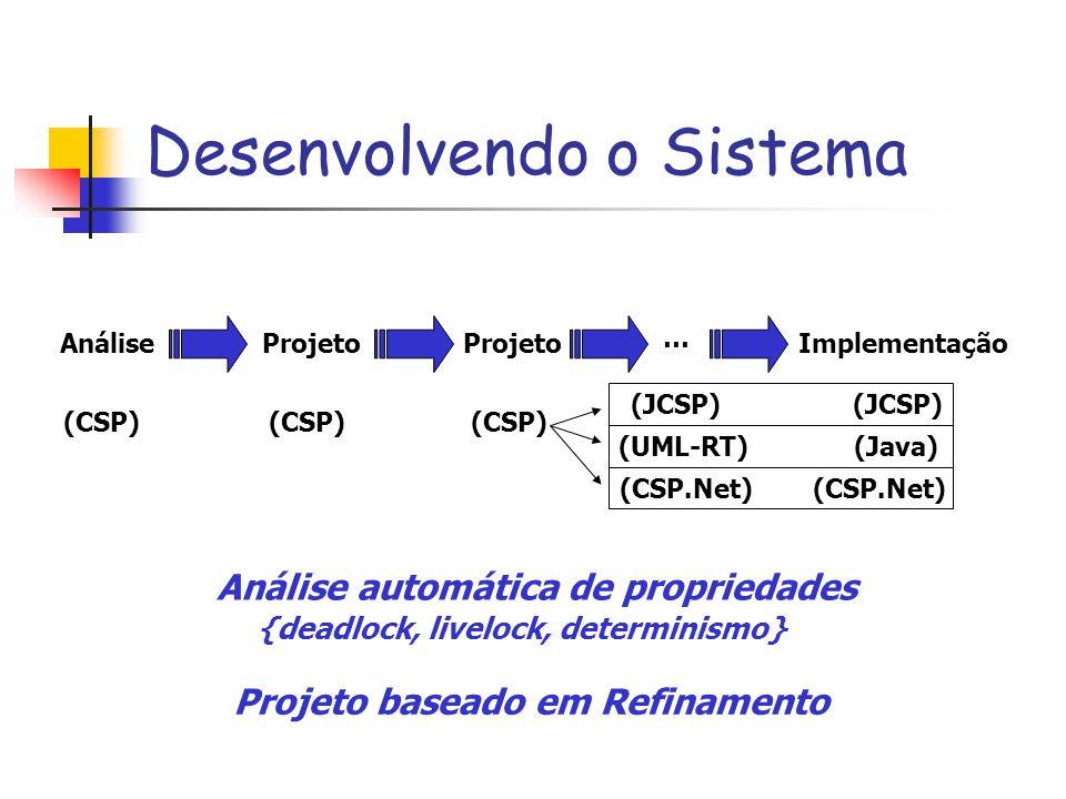 Desenvolvendo o Sistema