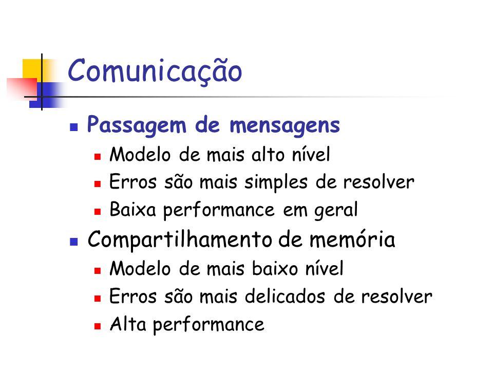 Comunicação Passagem de mensagens Compartilhamento de memória