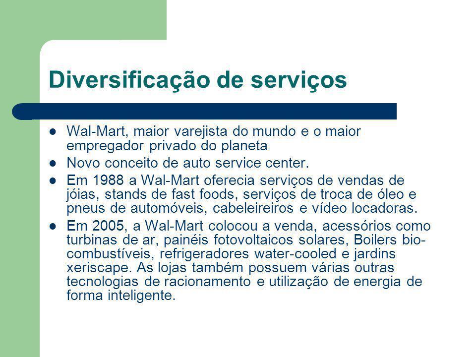 Diversificação de serviços