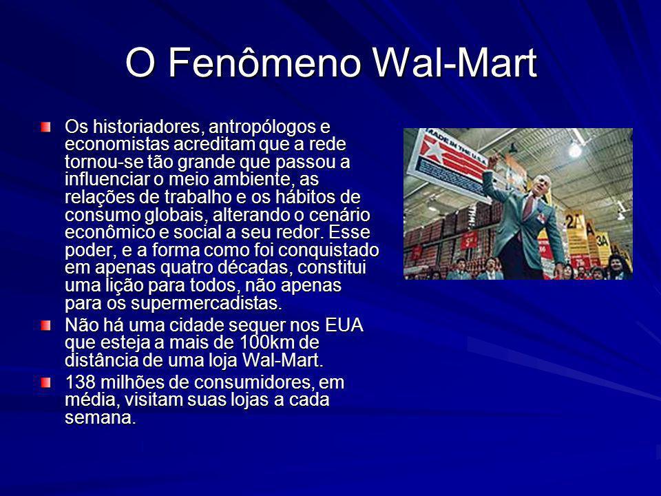 O Fenômeno Wal-Mart