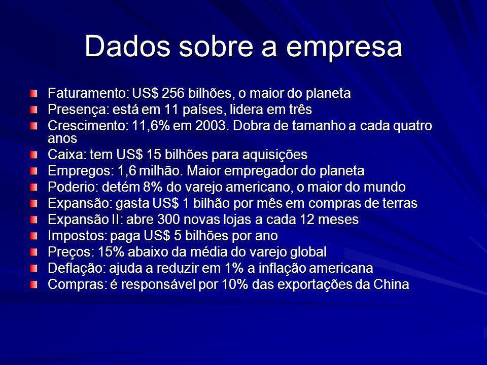 Dados sobre a empresa Faturamento: US$ 256 bilhões, o maior do planeta