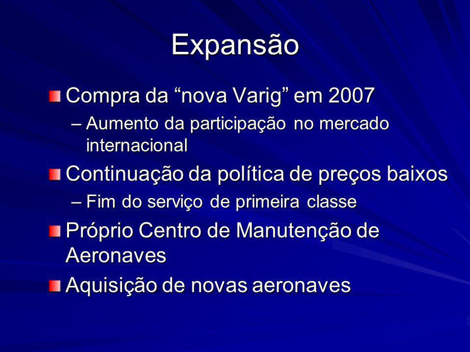 Expansão Compra da nova Varig em 2007
