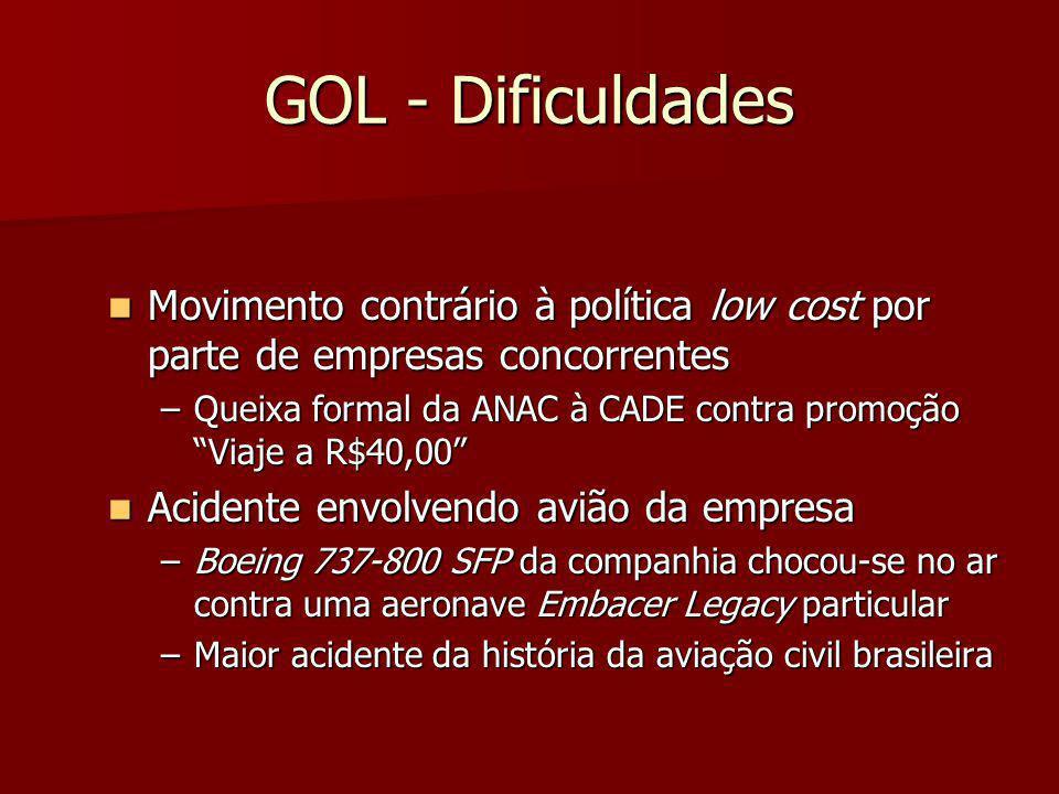 GOL - Dificuldades Movimento contrário à política low cost por parte de empresas concorrentes.