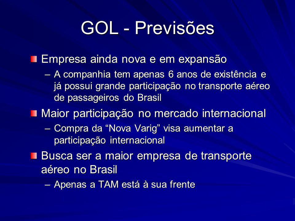 GOL - Previsões Empresa ainda nova e em expansão