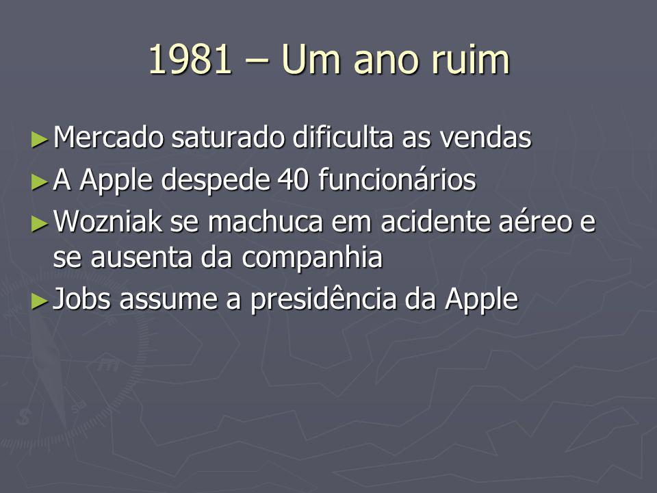 1981 – Um ano ruim Mercado saturado dificulta as vendas