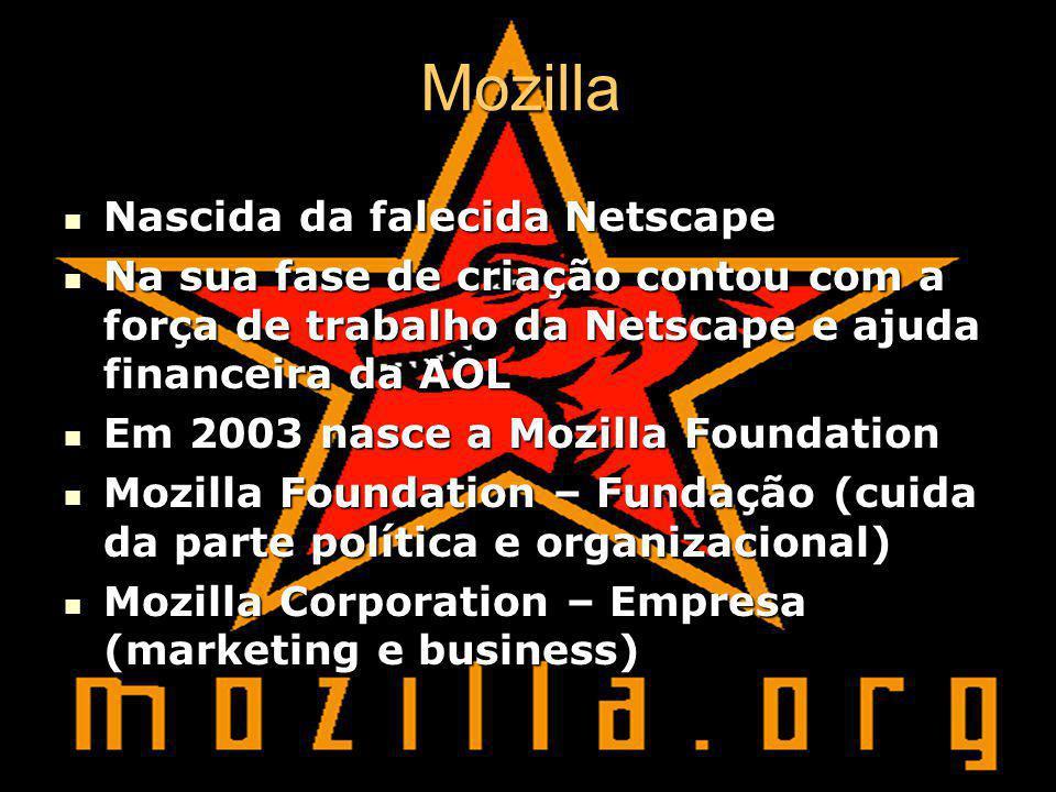Mozilla Nascida da falecida Netscape