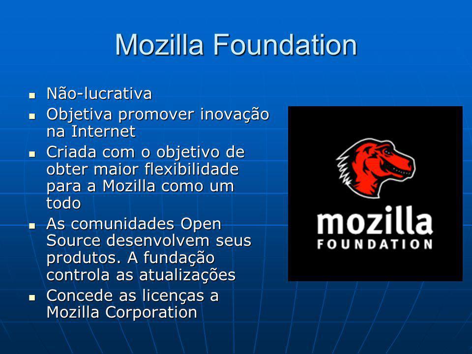 Mozilla Foundation Não-lucrativa