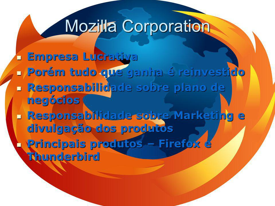 Mozilla Corporation Empresa Lucrativa
