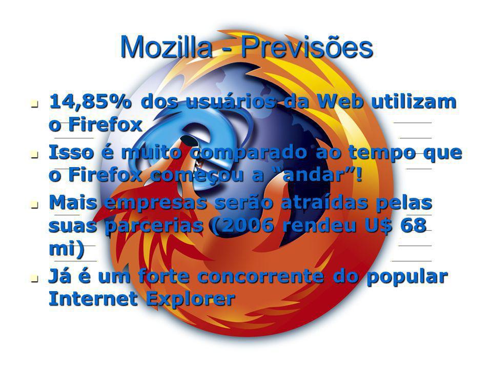 Mozilla - Previsões 14,85% dos usuários da Web utilizam o Firefox