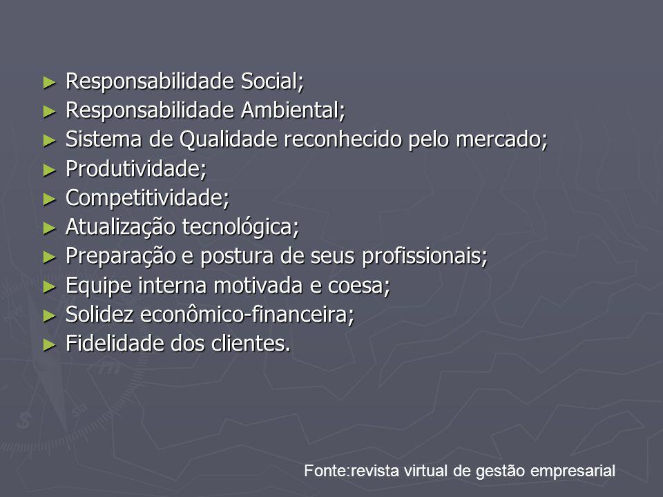 Responsabilidade Social; Responsabilidade Ambiental;