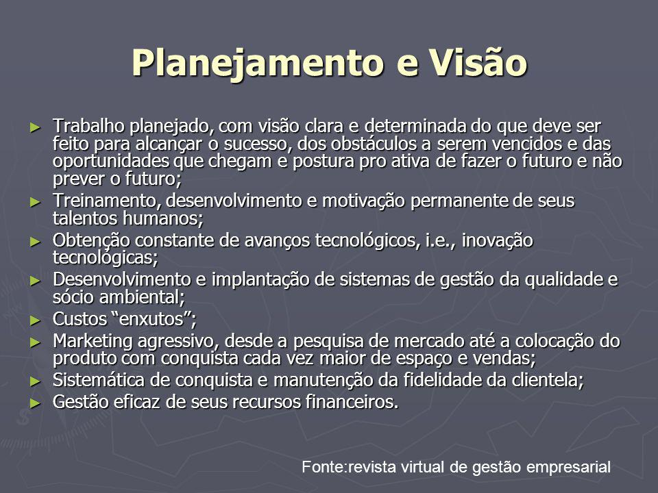 Planejamento e Visão