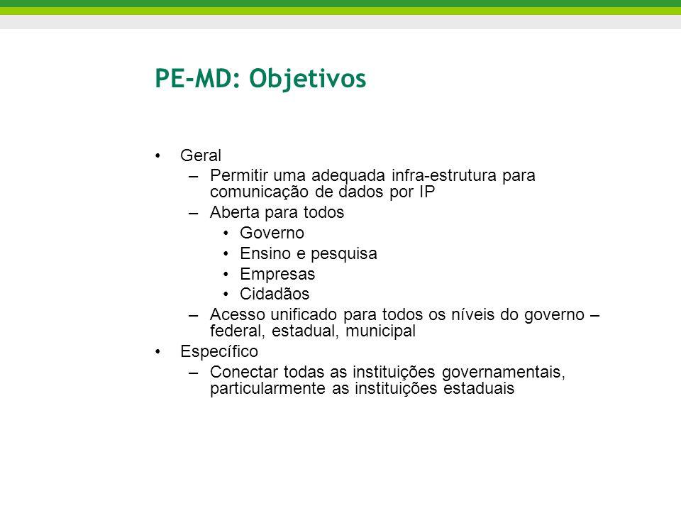 PE-MD: Objetivos Geral