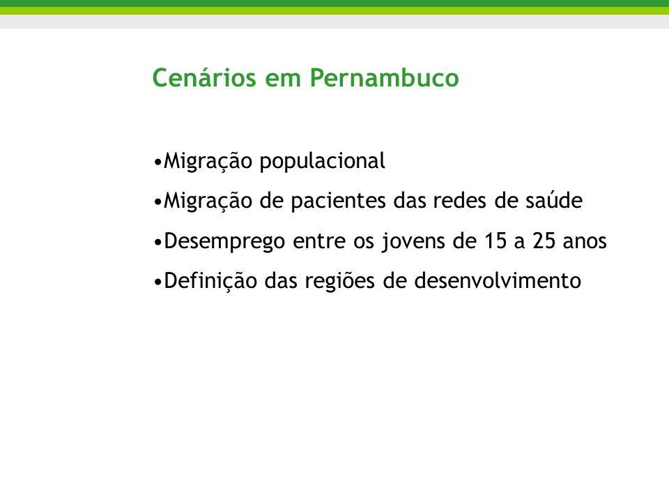Cenários em Pernambuco