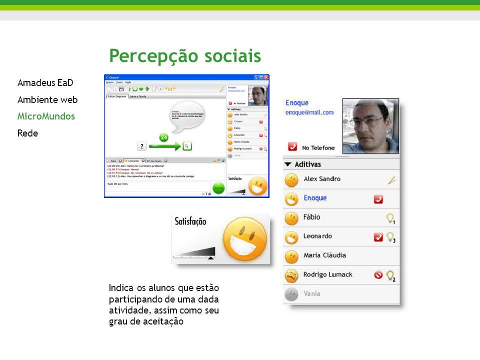 Percepção sociais Amadeus EaD Ambiente web MicroMundos Rede