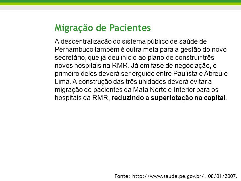 Migração de Pacientes