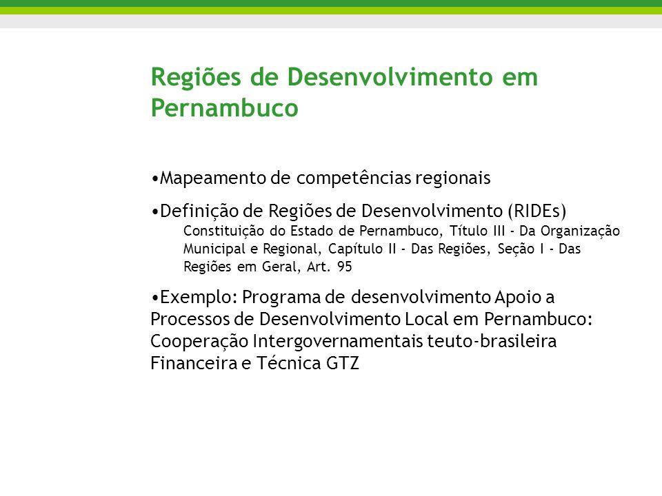 Regiões de Desenvolvimento em Pernambuco