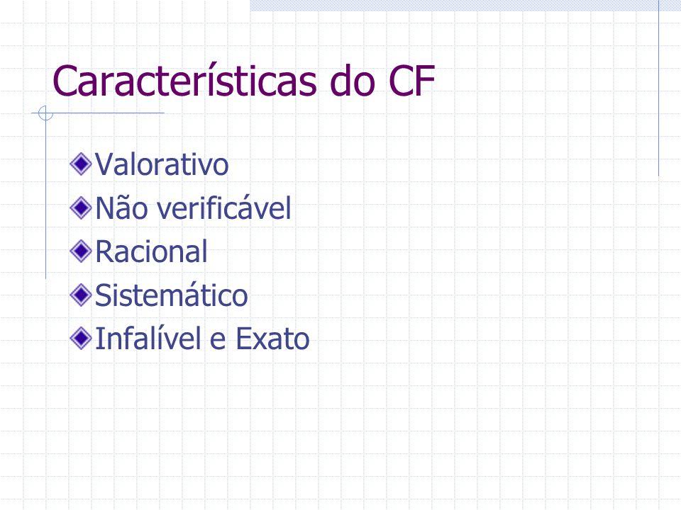 Características do CF Valorativo Não verificável Racional Sistemático