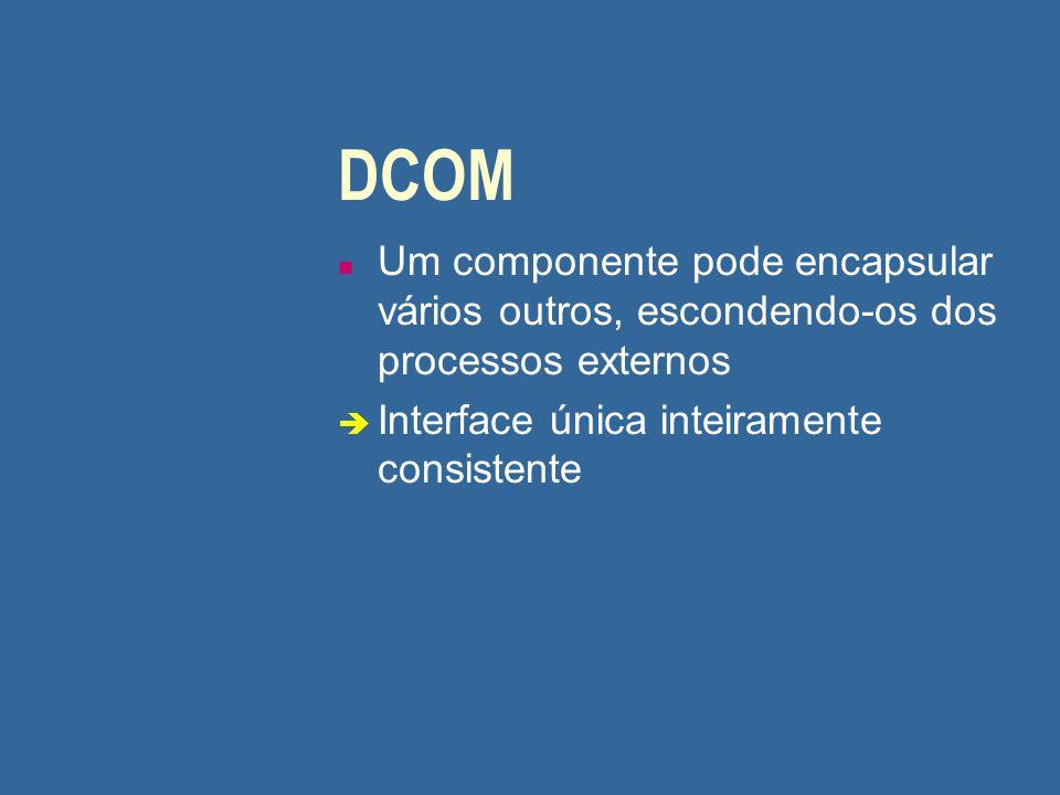 DCOM Um componente pode encapsular vários outros, escondendo-os dos processos externos.