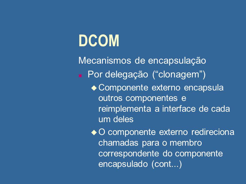 DCOM Mecanismos de encapsulação Por delegação ( clonagem )