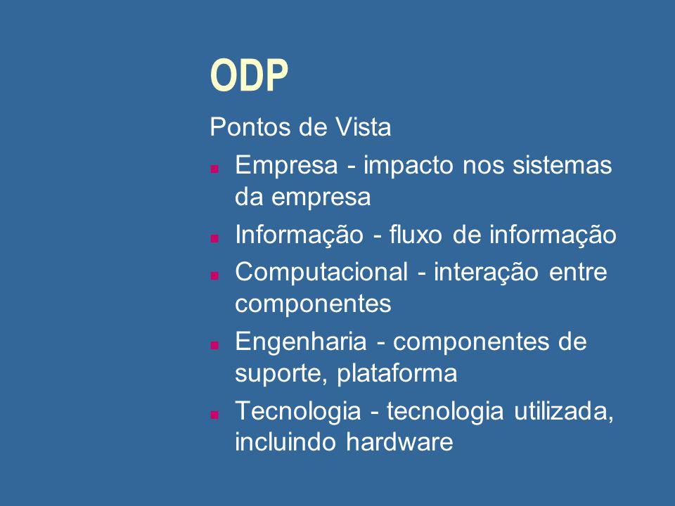 ODP Pontos de Vista Empresa - impacto nos sistemas da empresa