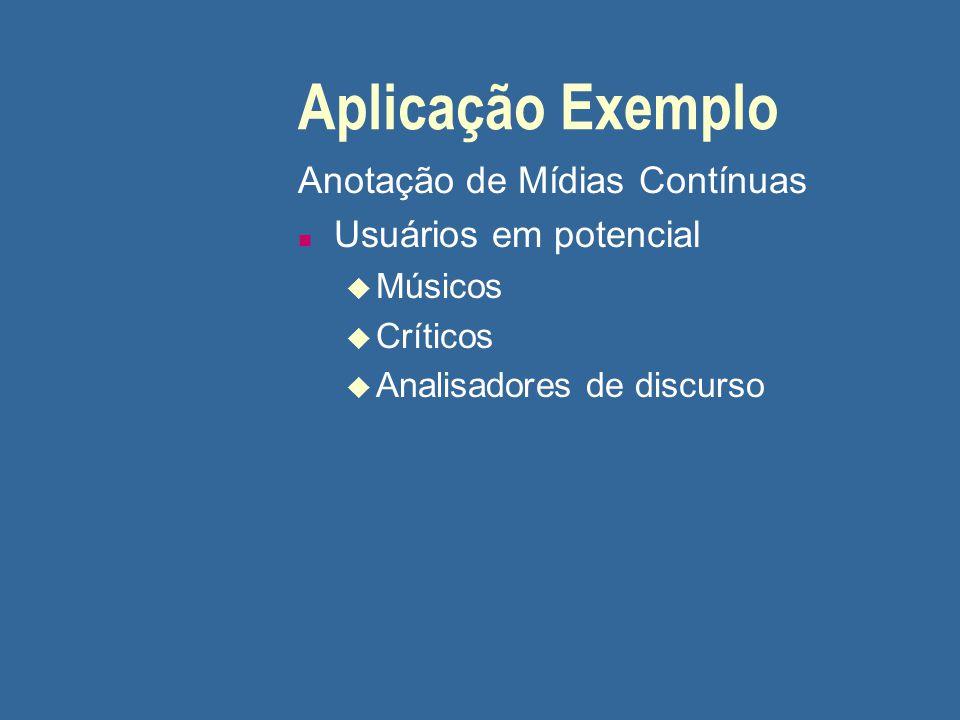 Aplicação Exemplo Anotação de Mídias Contínuas Usuários em potencial