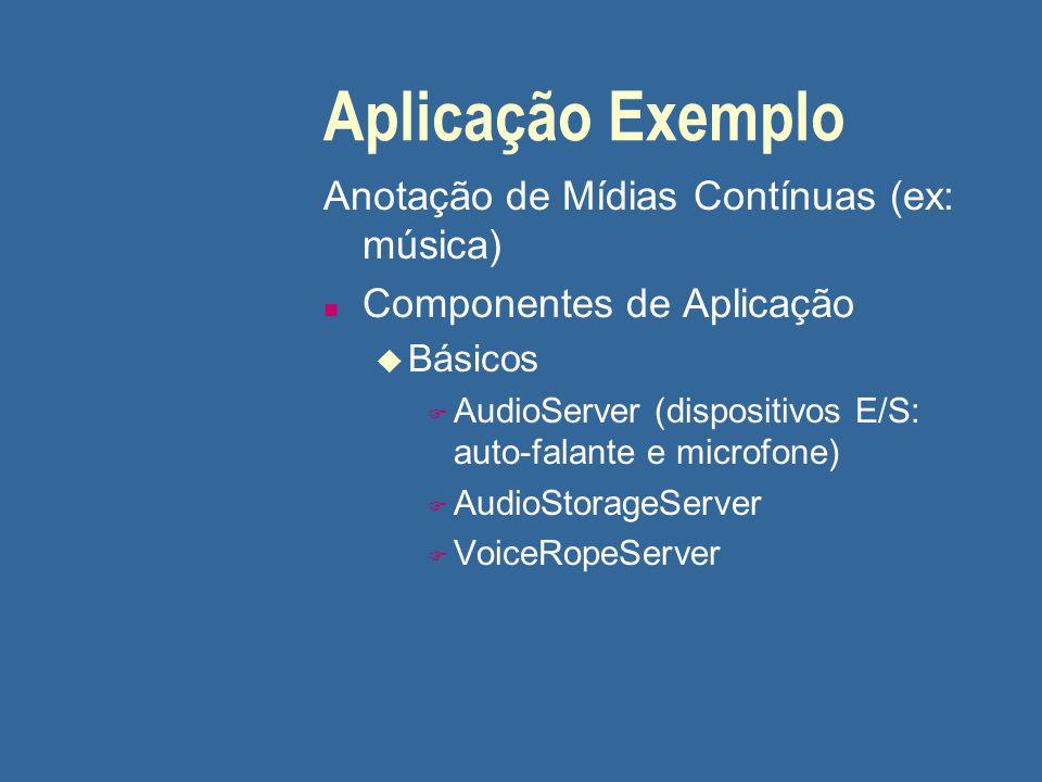 Aplicação Exemplo Anotação de Mídias Contínuas (ex: música)