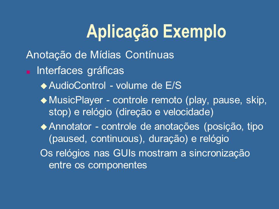Aplicação Exemplo Anotação de Mídias Contínuas Interfaces gráficas