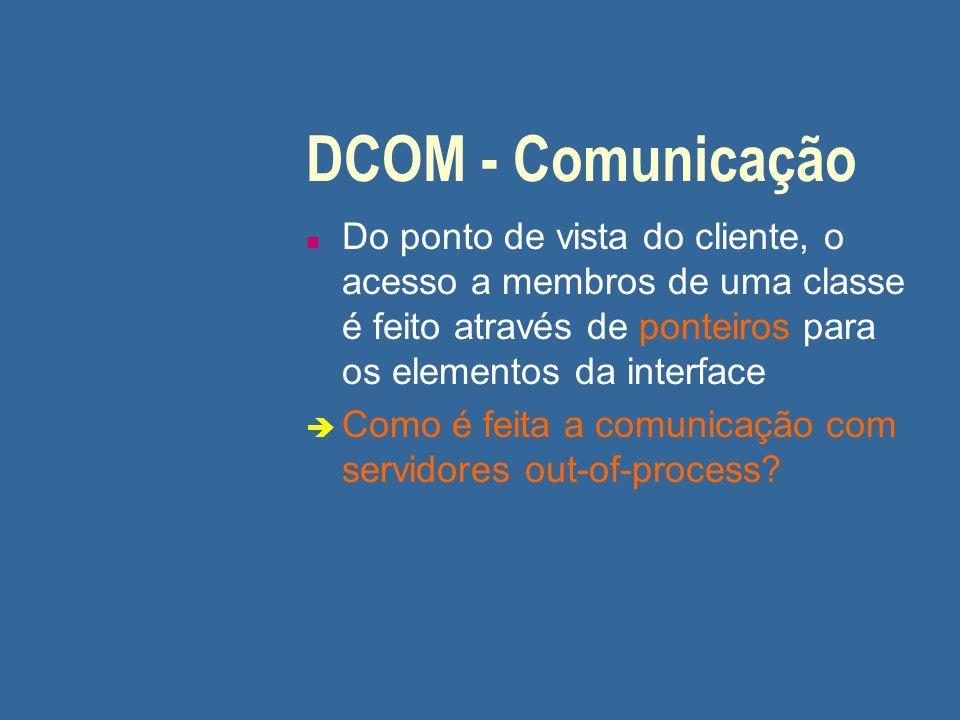 DCOM - Comunicação Do ponto de vista do cliente, o acesso a membros de uma classe é feito através de ponteiros para os elementos da interface.