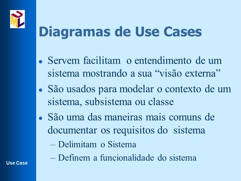 Diagramas de Use Cases Servem facilitam o entendimento de um sistema mostrando a sua visão externa