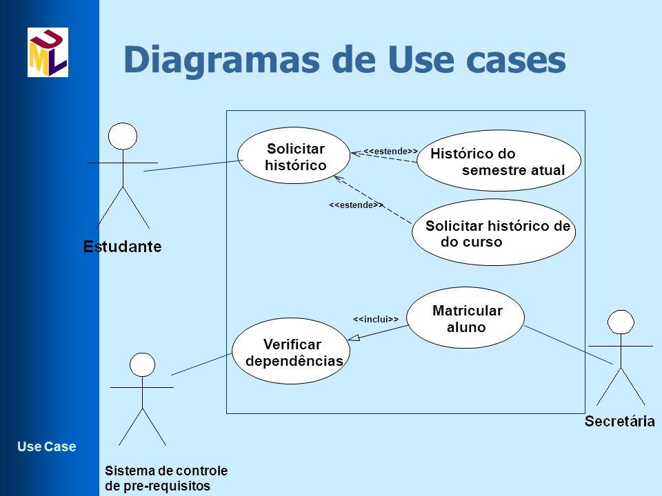 Diagramas de Use cases Solicitar Histórico do histórico semestre atual