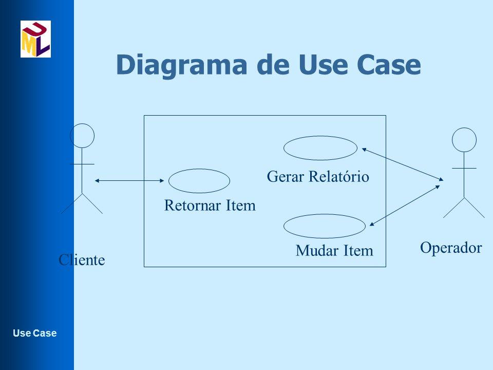 Diagrama de Use Case Gerar Relatório Retornar Item Operador Mudar Item