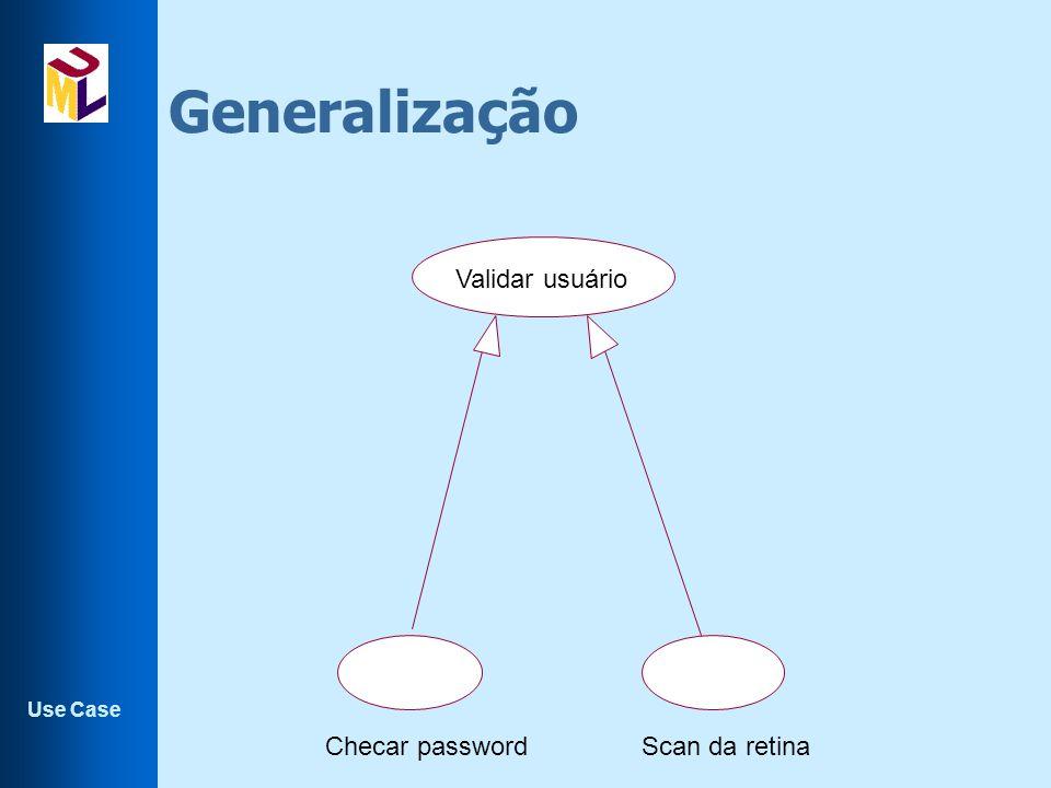 Generalização Validar usuário Checar password Scan da retina
