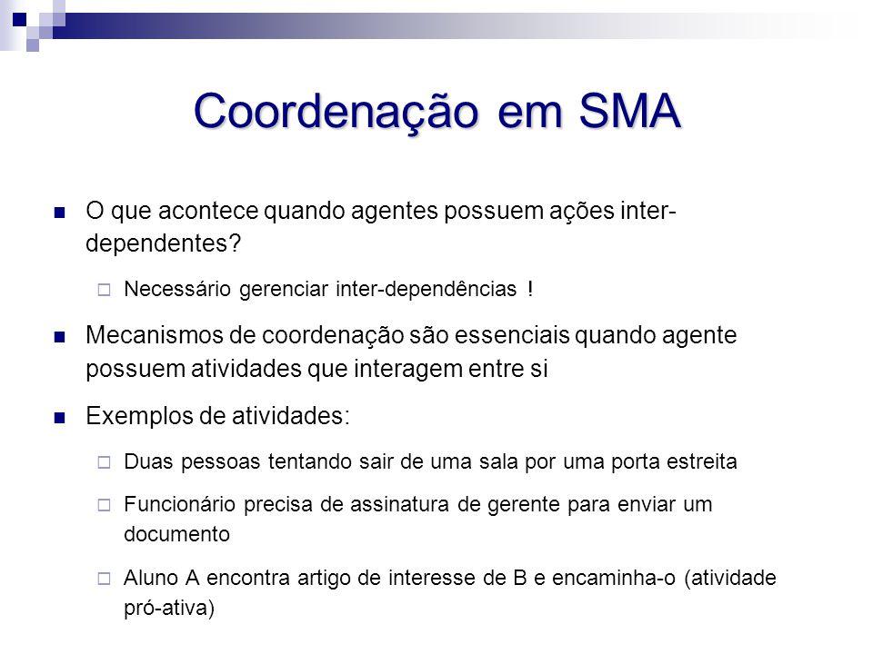 Coordenação em SMA O que acontece quando agentes possuem ações inter-dependentes Necessário gerenciar inter-dependências !