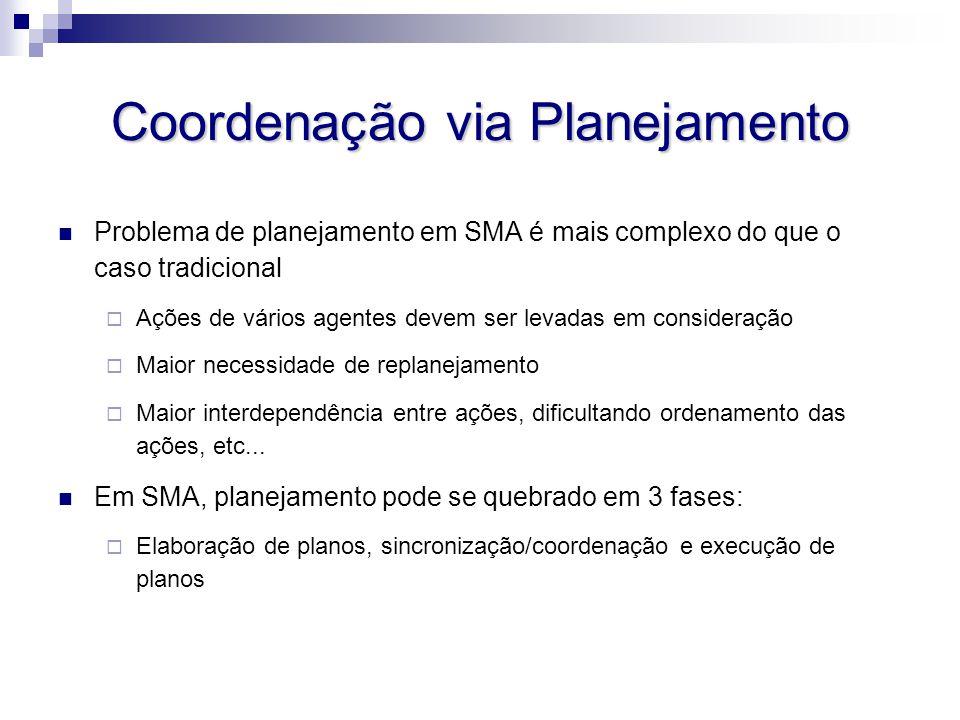 Coordenação via Planejamento