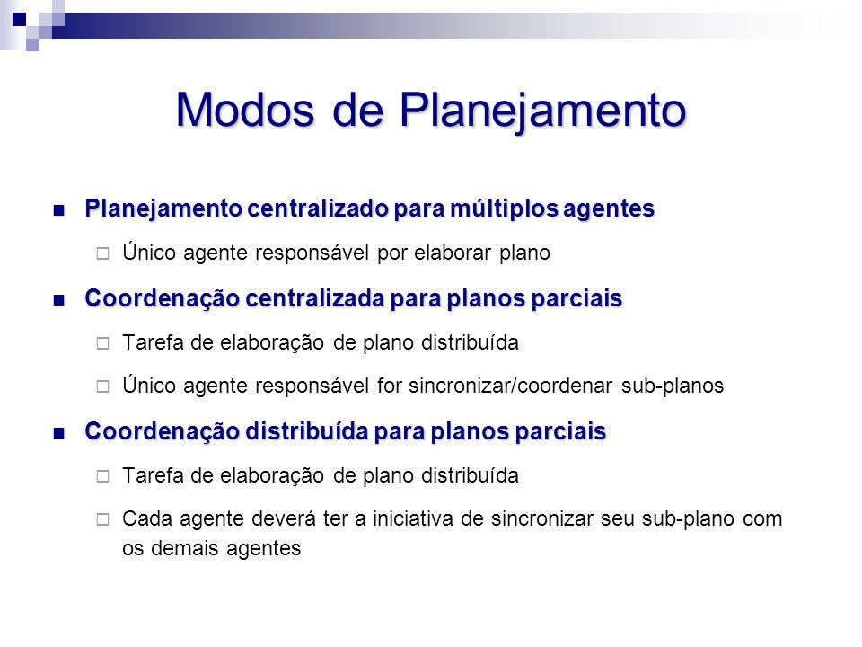 Modos de Planejamento Planejamento centralizado para múltiplos agentes