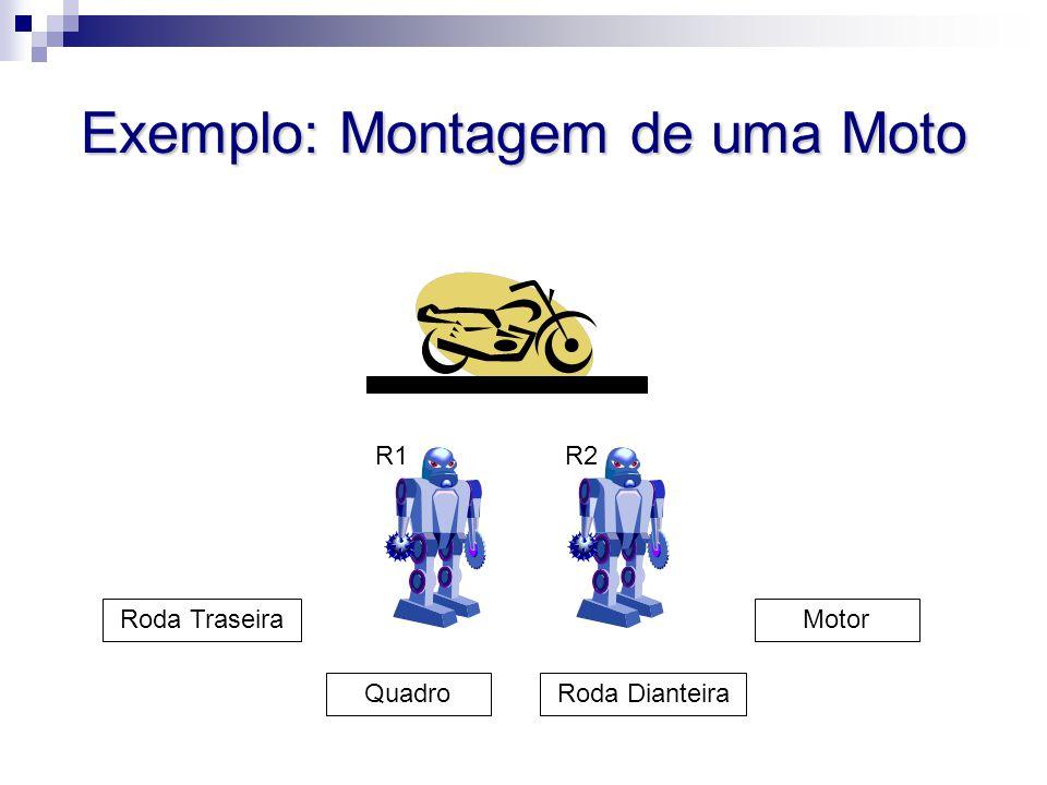 Exemplo: Montagem de uma Moto