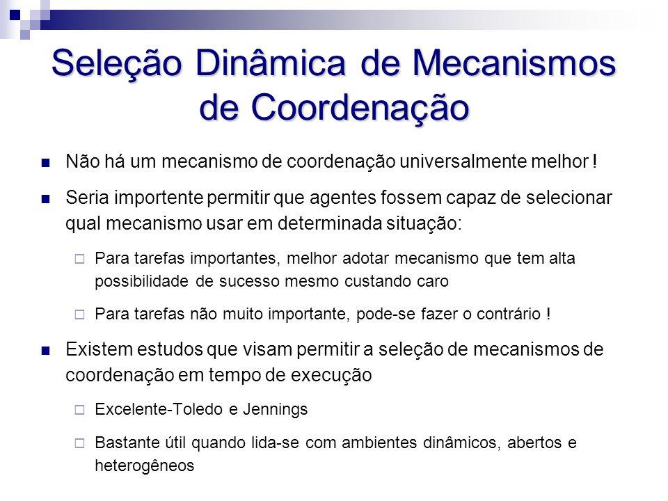Seleção Dinâmica de Mecanismos de Coordenação