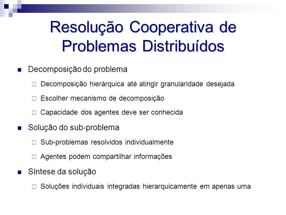 Resolução Cooperativa de Problemas Distribuídos